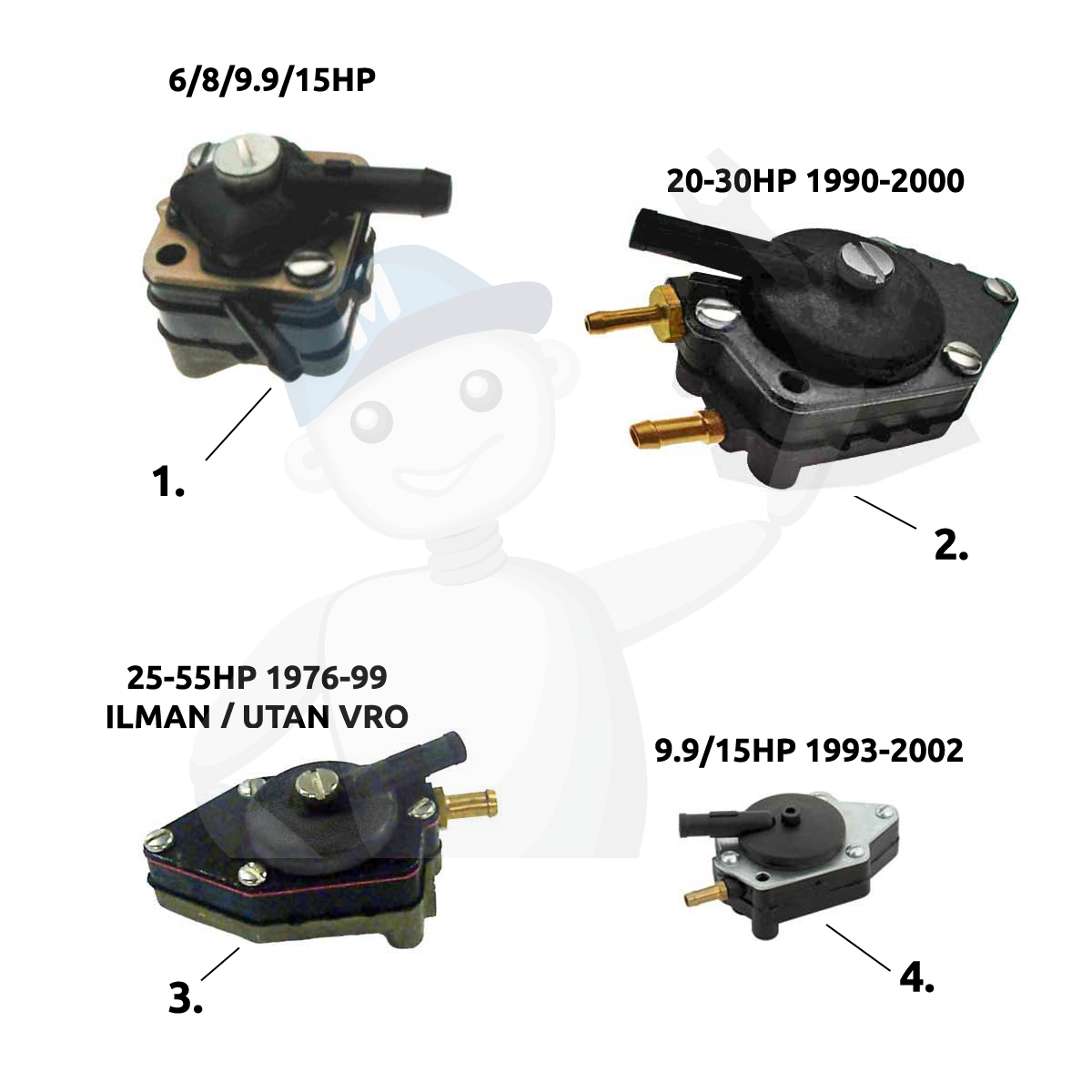 70 hp evinrude manual free download